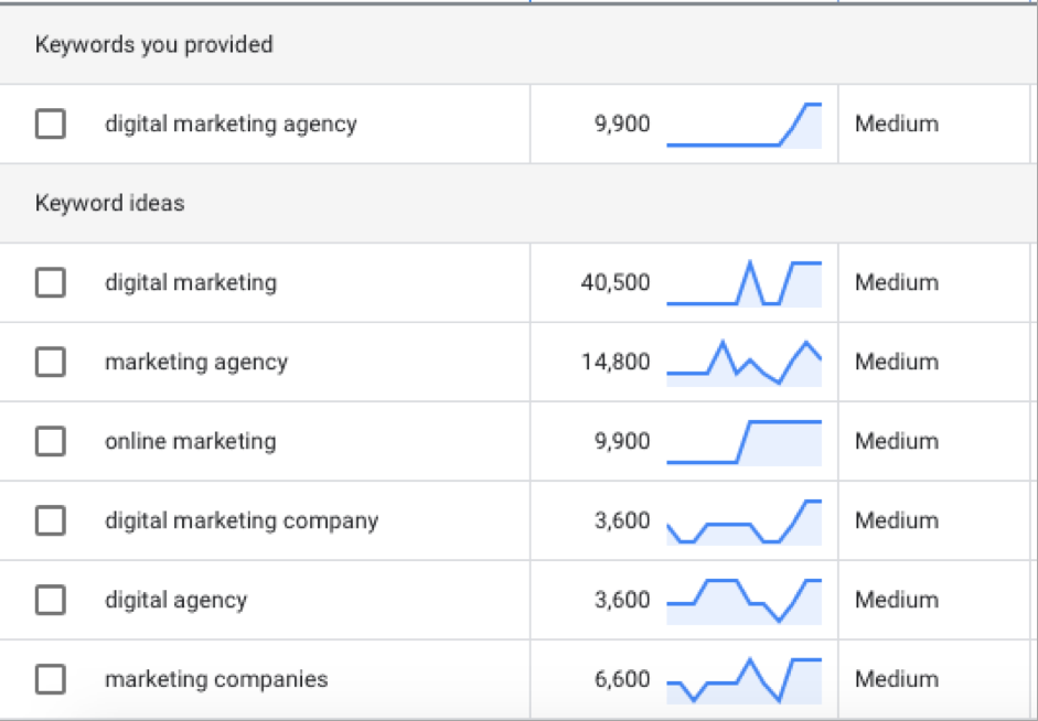 5 Essential Steps to Effective SEO Keyword Research - _blueliner